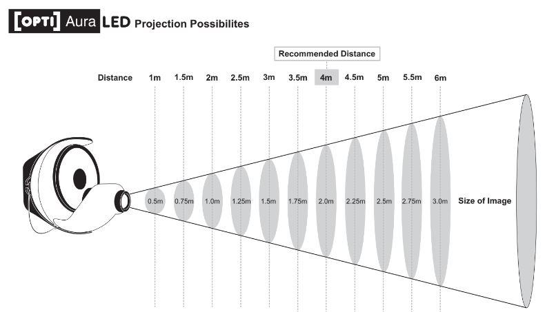 Aura led projector met effectwiel Vlinders